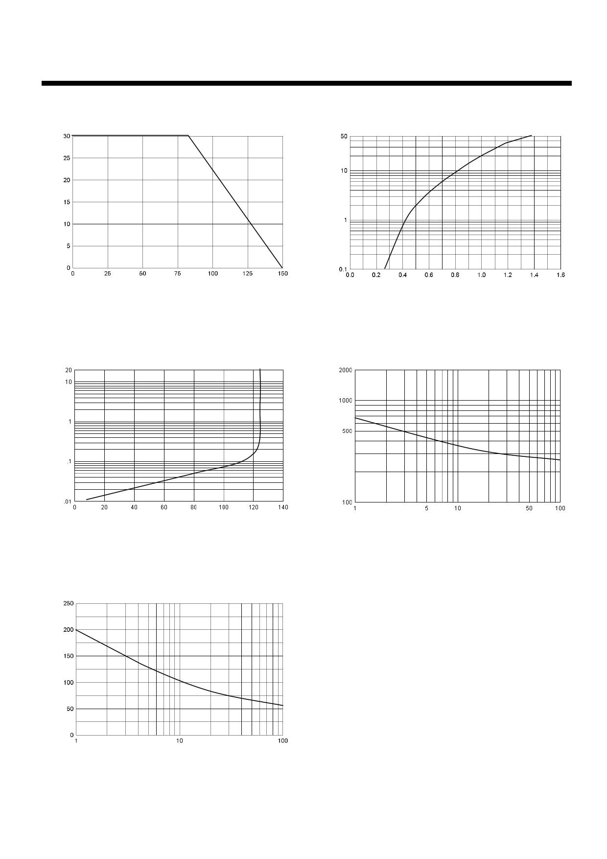 S30C150C pdf, schematic