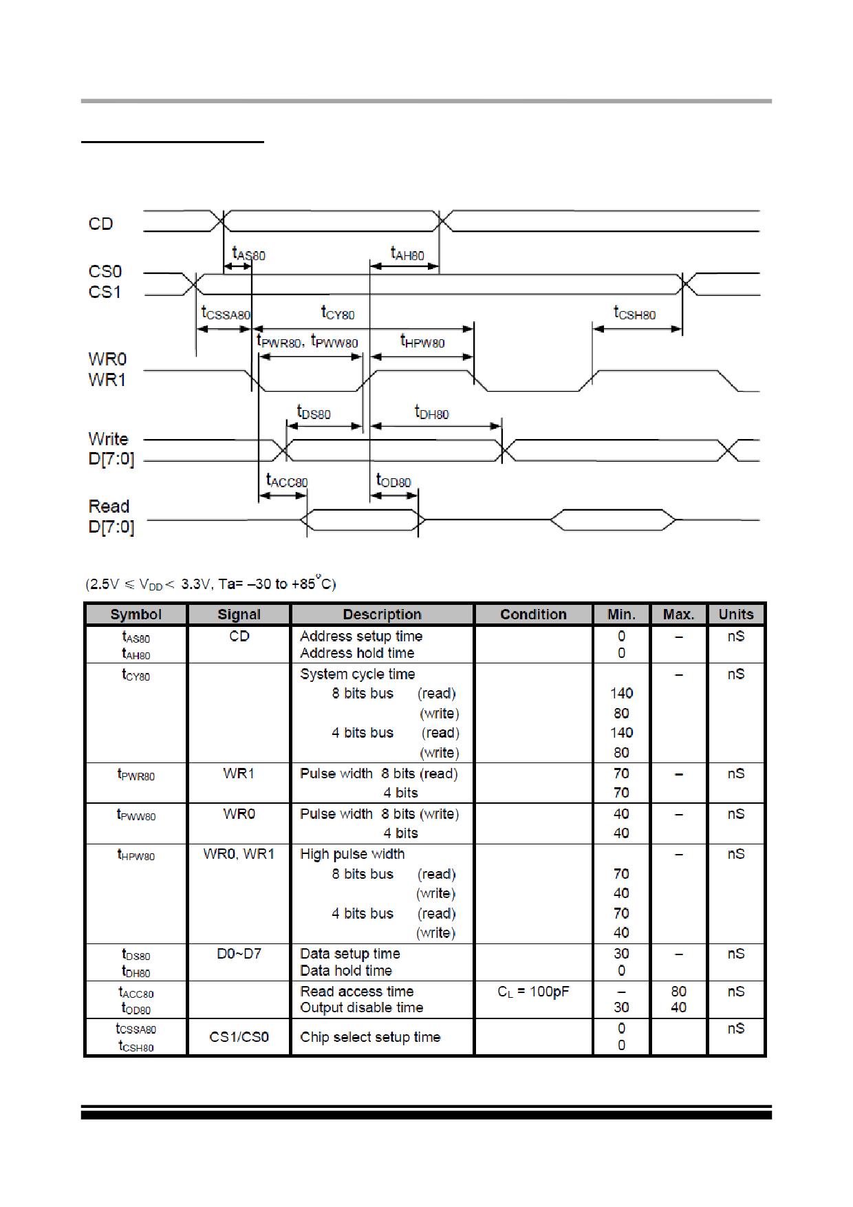 I1101-6TJN0906C arduino
