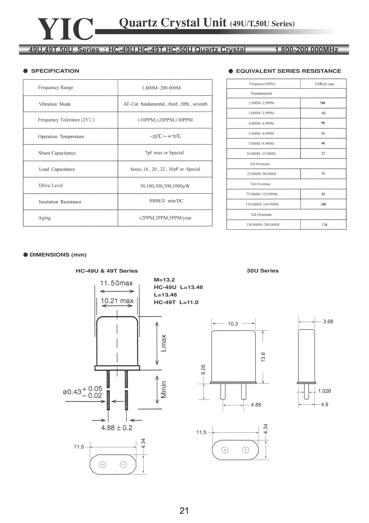 49U データシート, ピン配置, 機能
