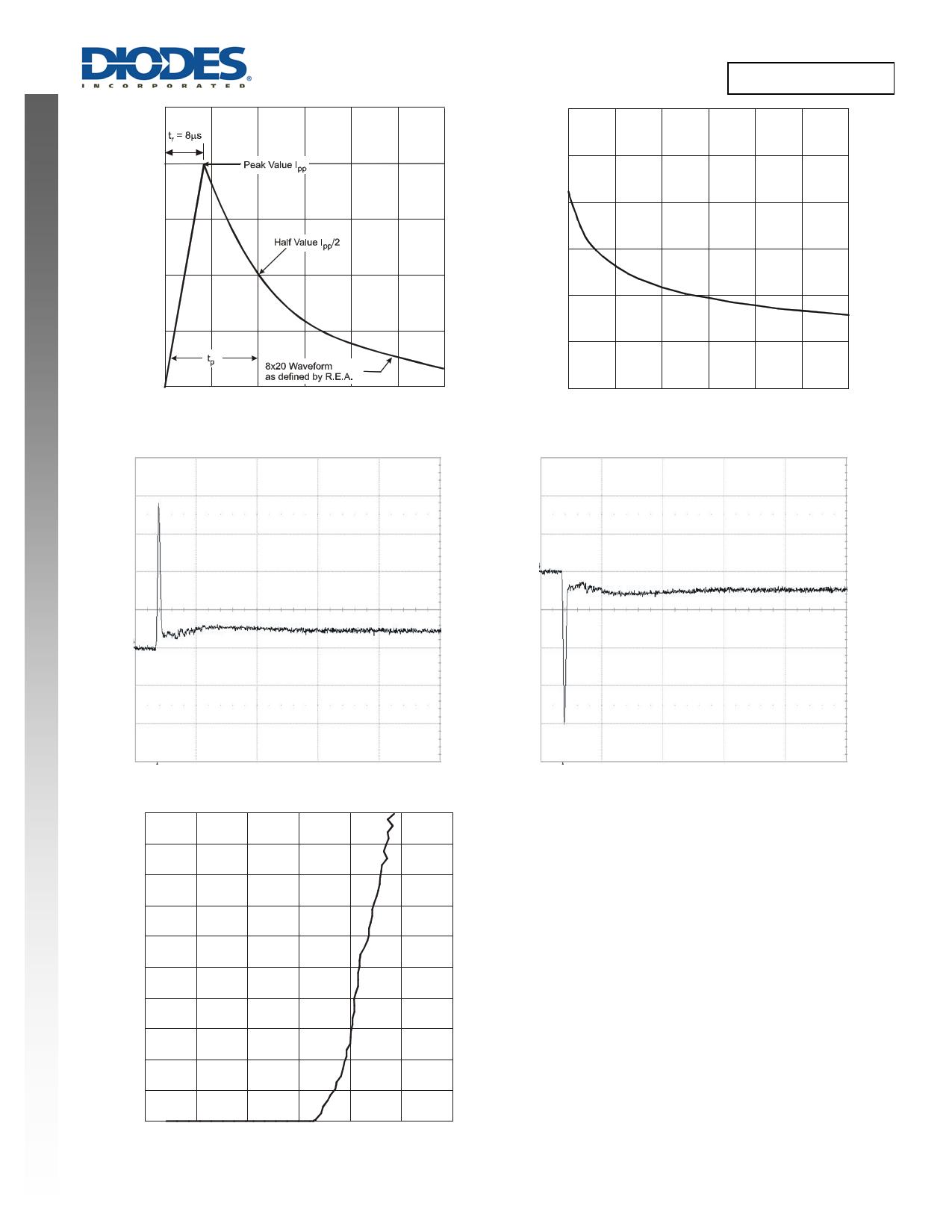 D12V0M1U2S9 pdf, ピン配列