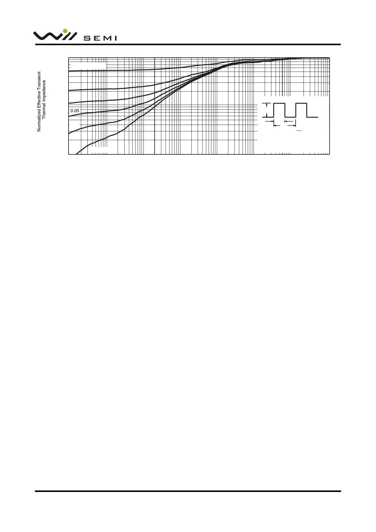 WPM2015 Datasheet, Funktion