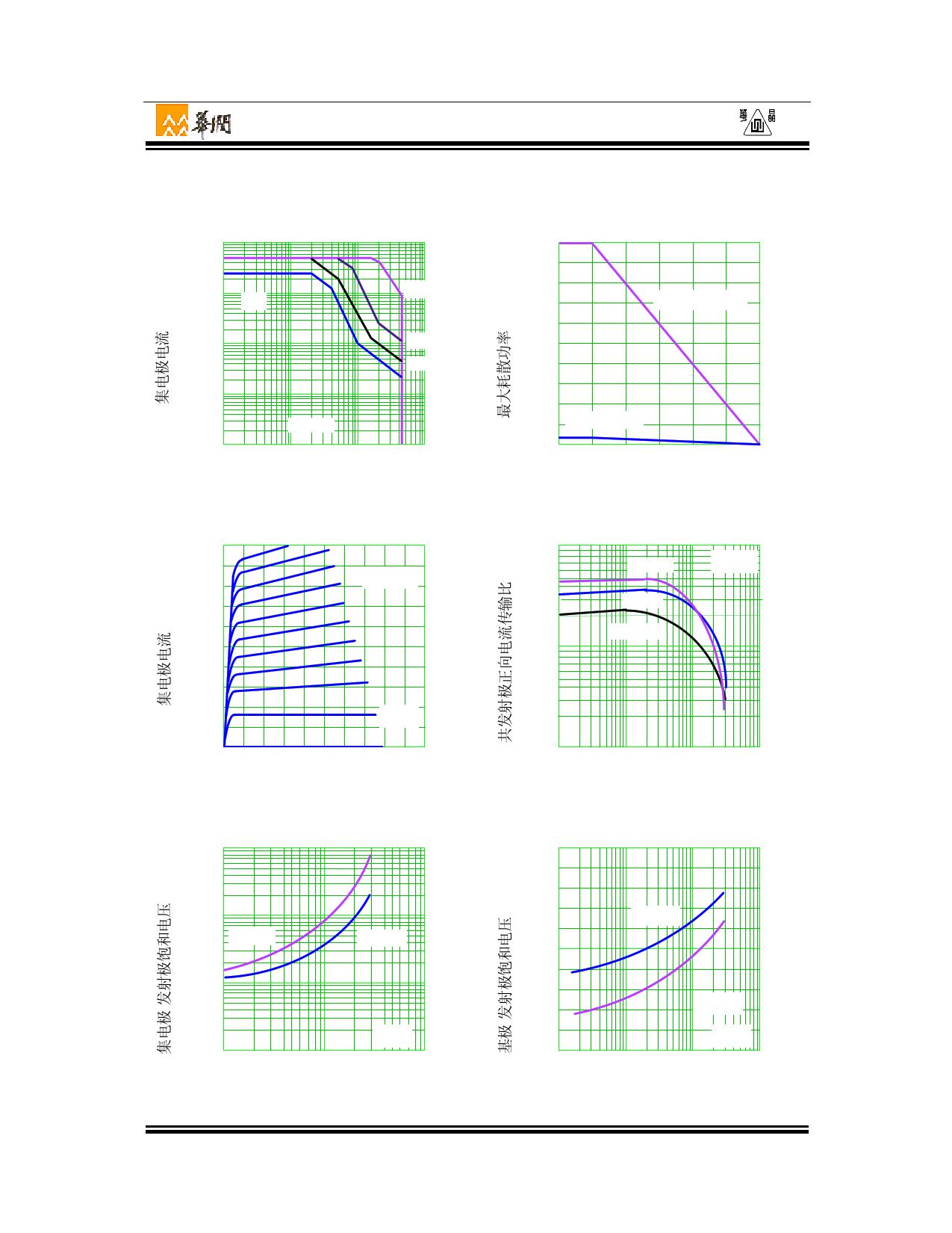 3DD13005B5 pdf, ピン配列