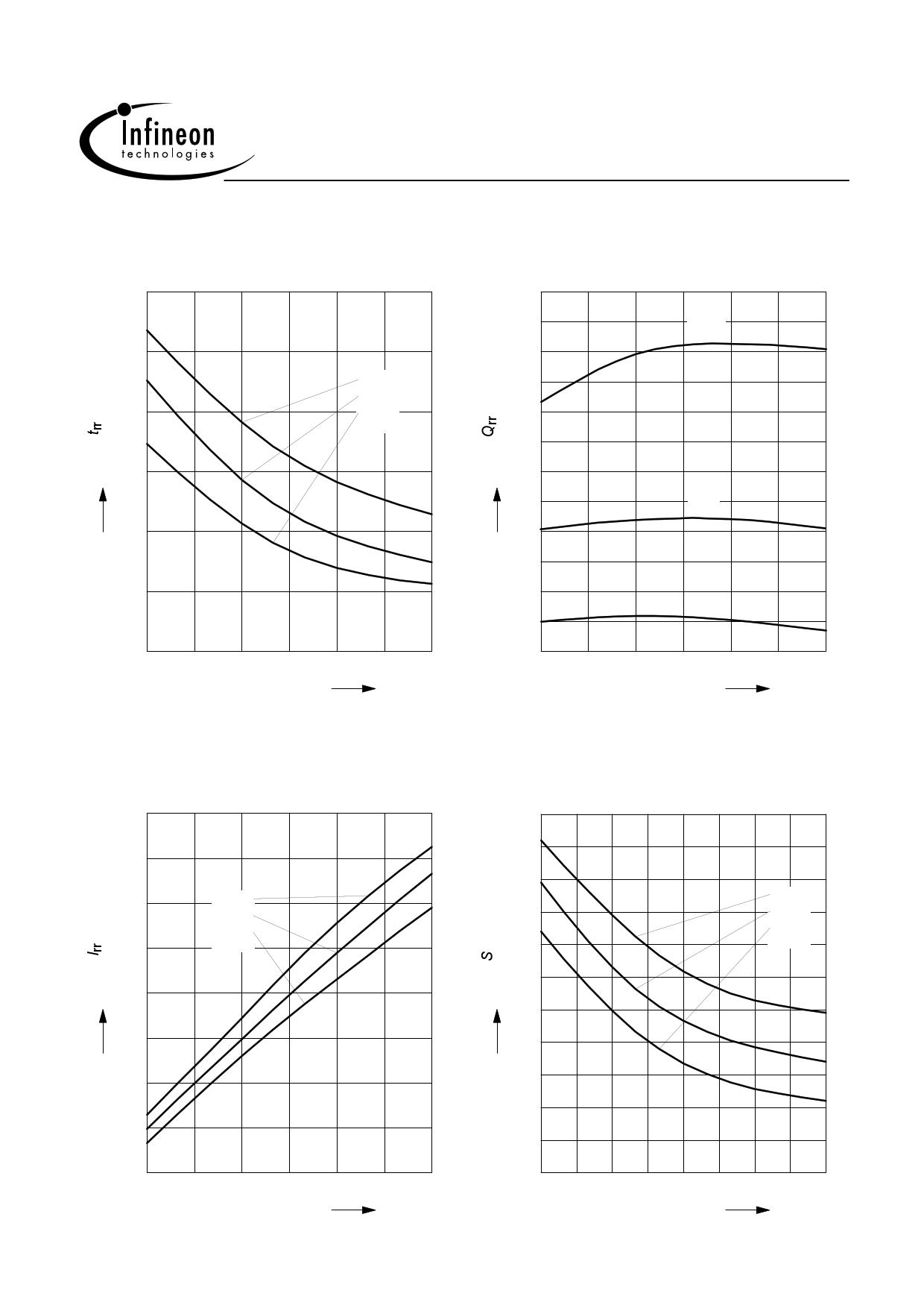 D06E60 pdf, arduino