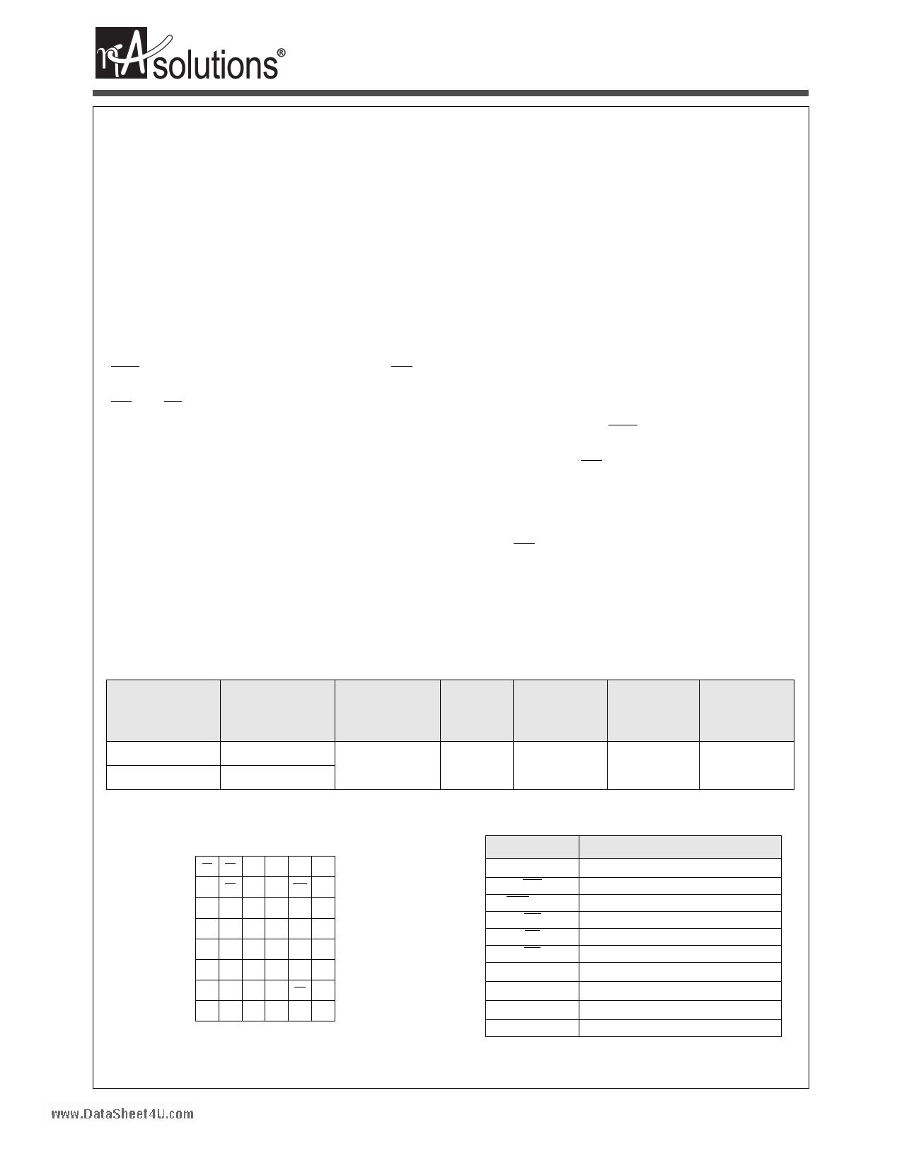 N08L163WC2A دیتاشیت PDF