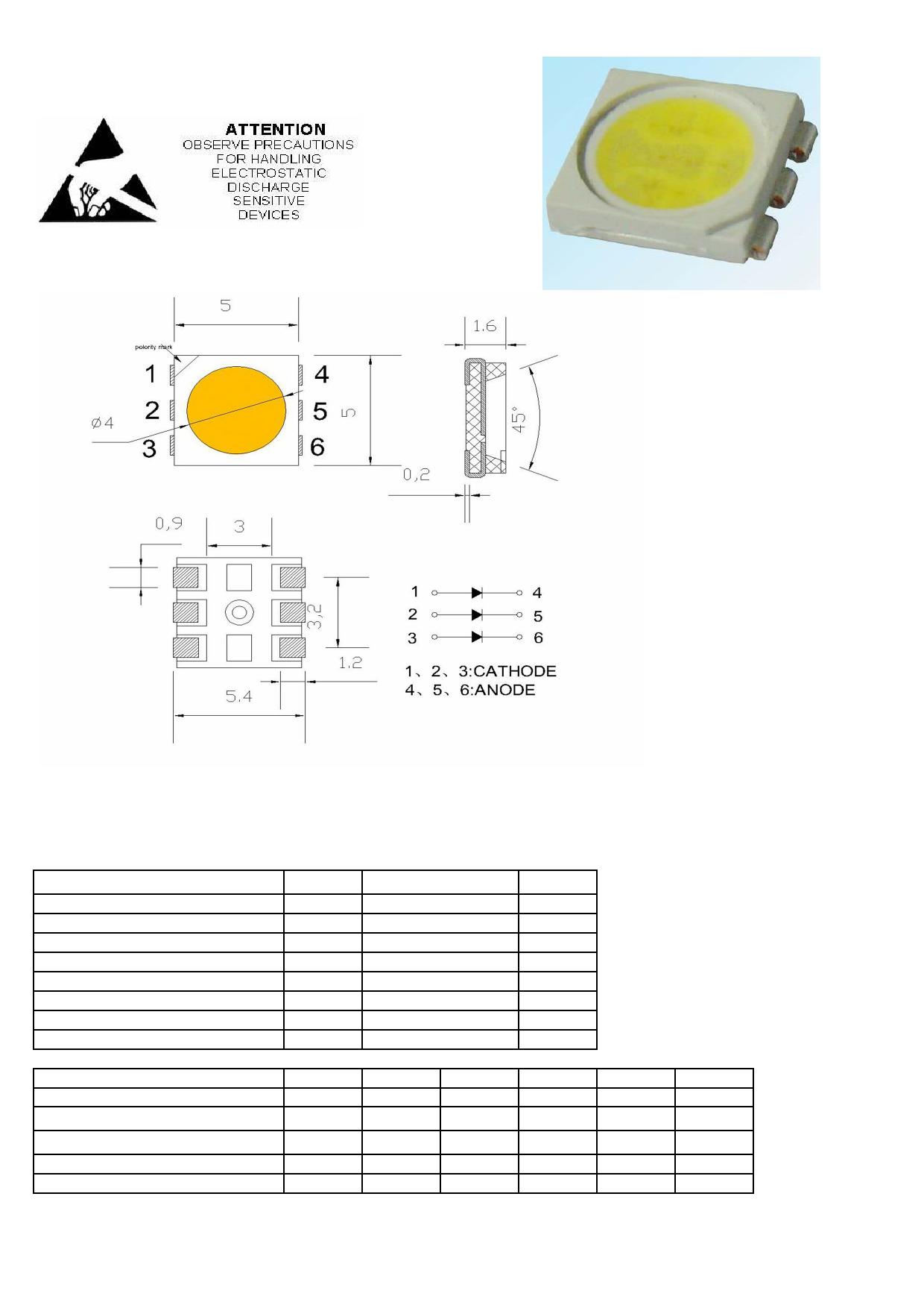 SB-SMD-5050 دیتاشیت PDF