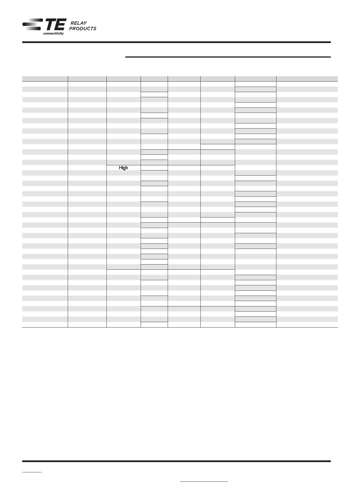 4-1462037-2 pdf
