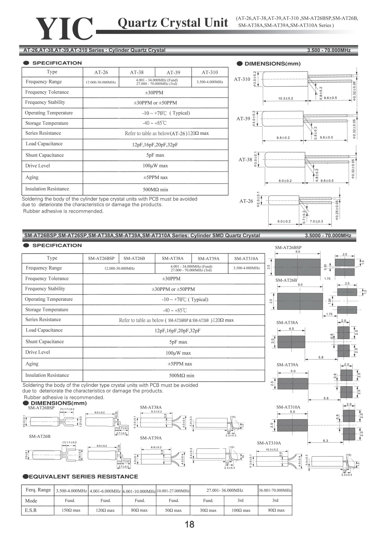 AT-26 Datasheet, ピン配置, 機能