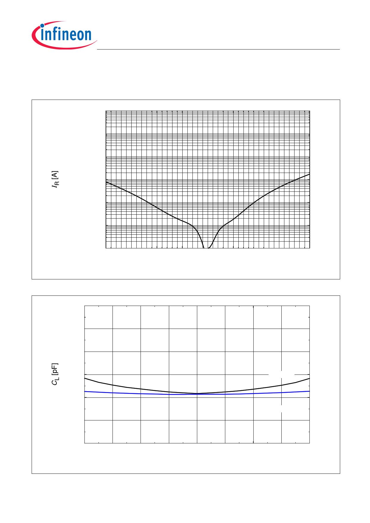 ESD113-B1 電子部品, 半導体