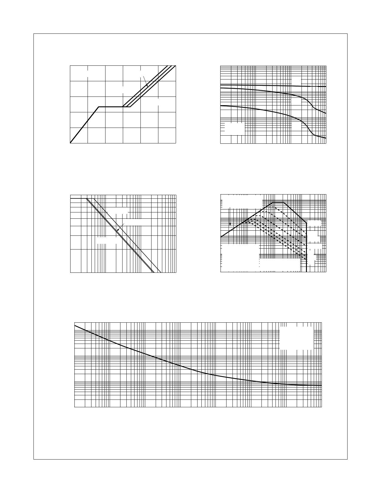 FDN86265P pdf, 반도체, 판매, 대치품