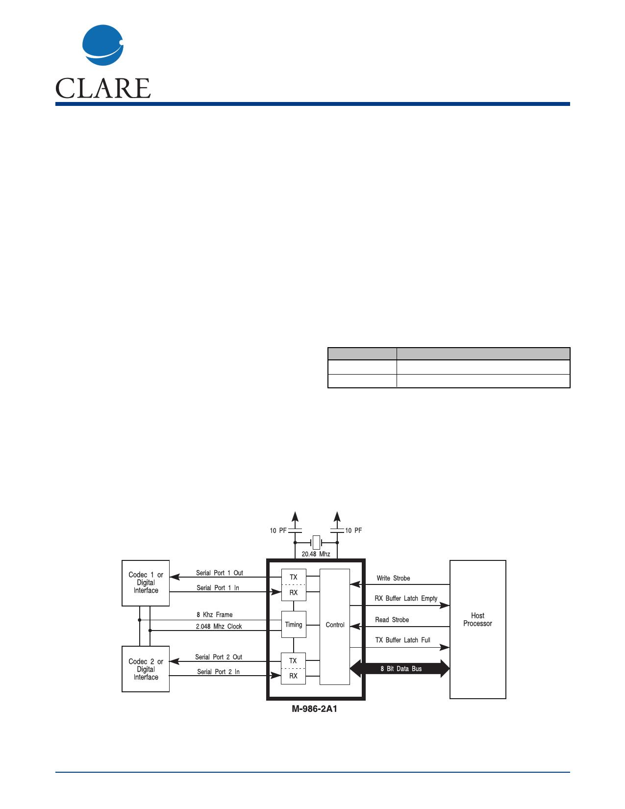M-986-2A1P datasheet