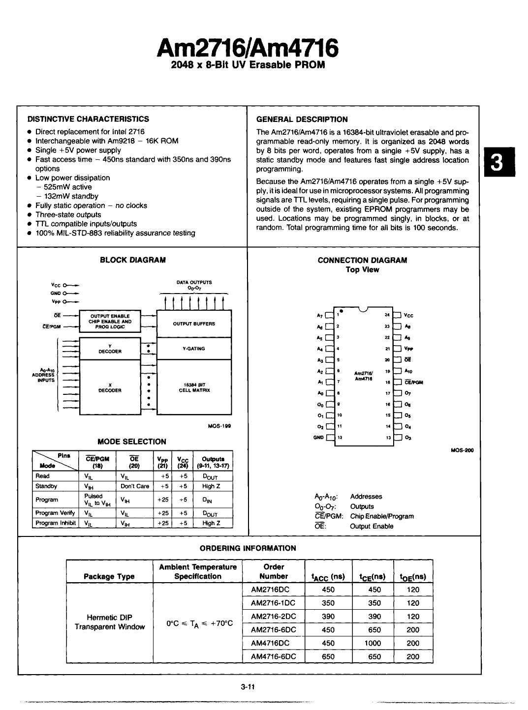 AM2716DC datasheet, circuit