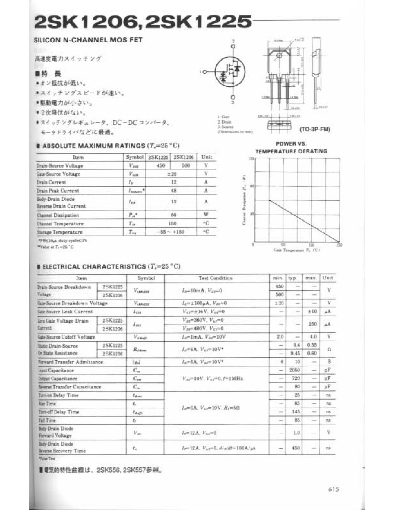 2SK1206 데이터시트 및 2SK1206 PDF