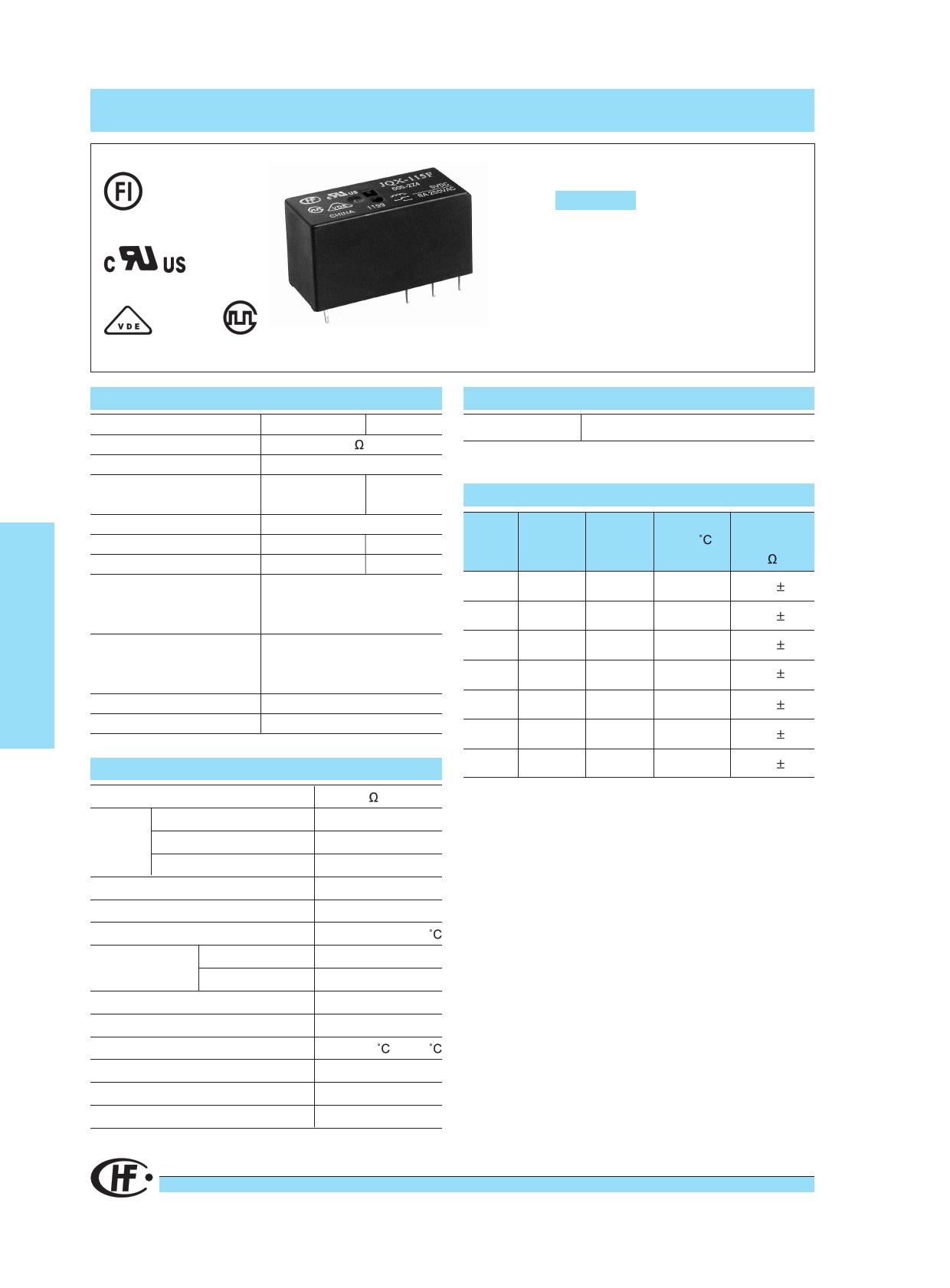JQX-115 دیتاشیت PDF