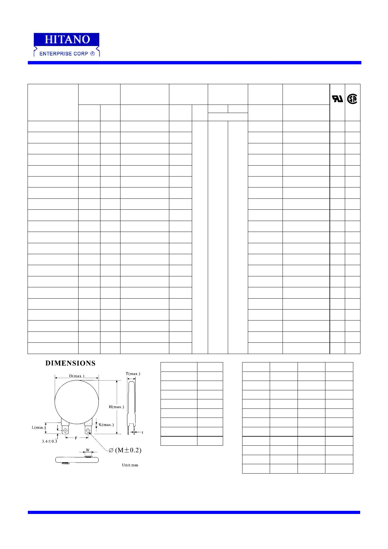 VCR-32D951K datasheet