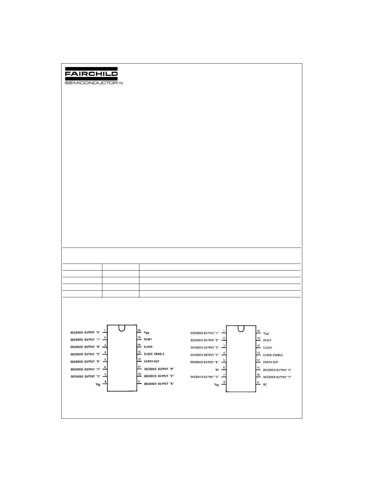4017 دیتاشیت PDF