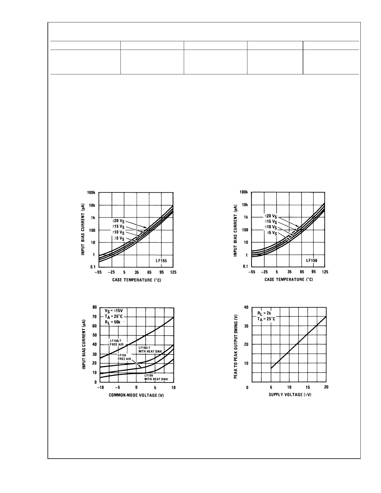 LF257 pdf, 반도체, 판매, 대치품