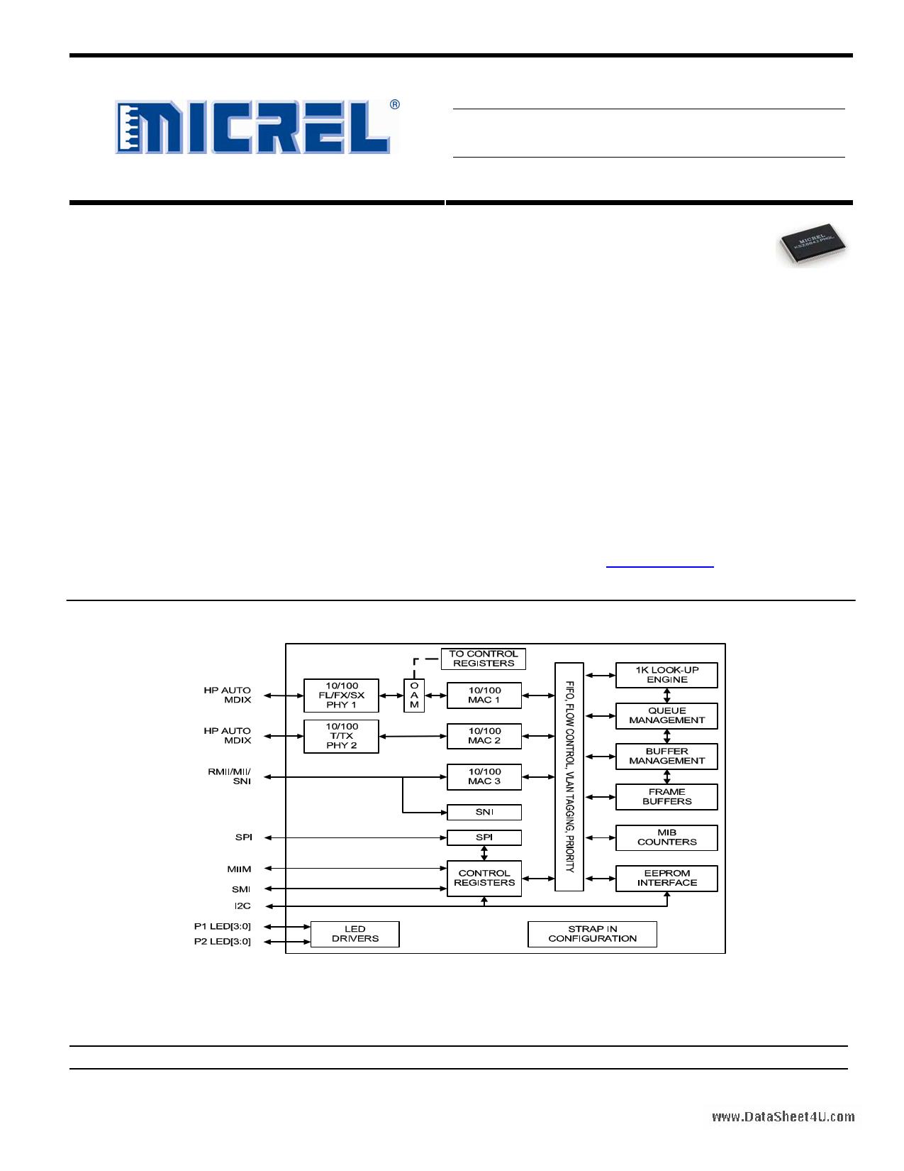 KSZ8893FQL دیتاشیت PDF