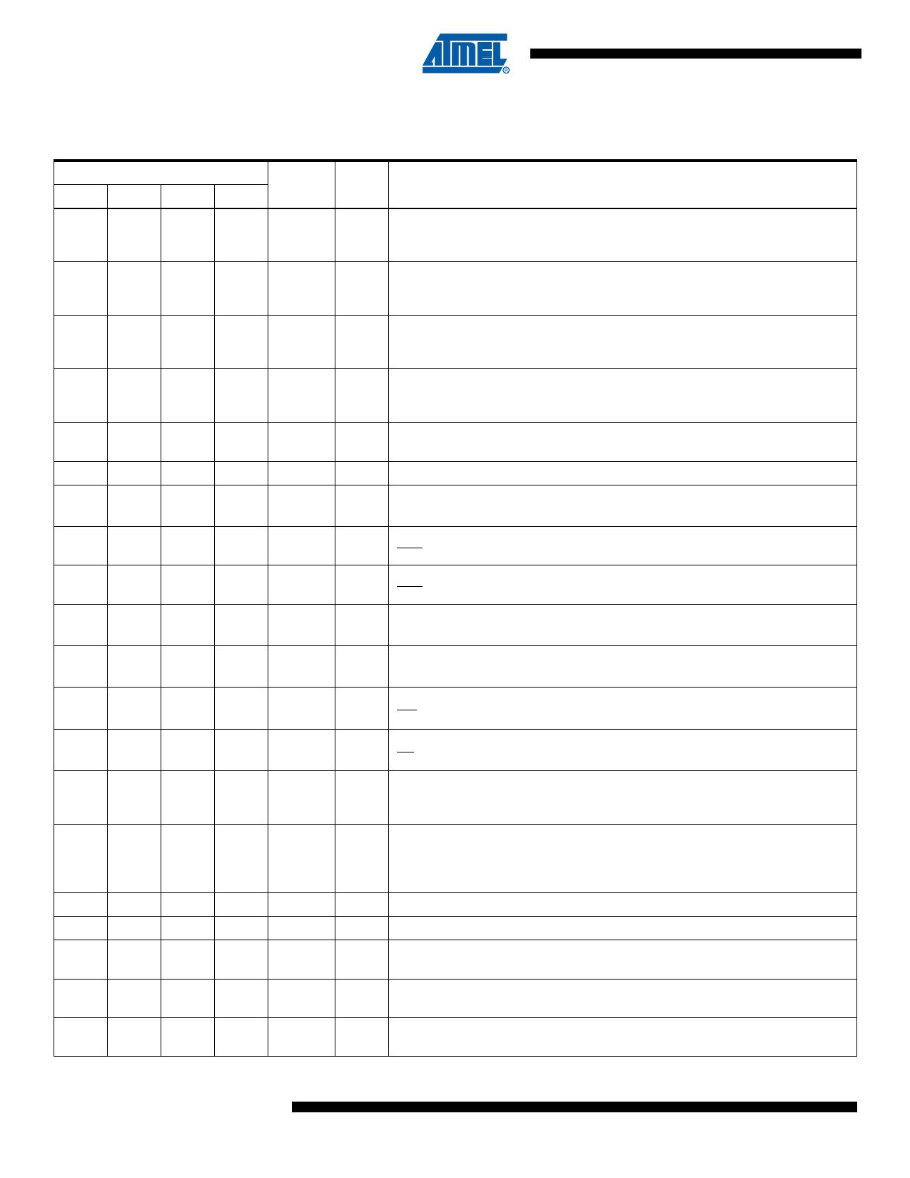 AT89LP51 pdf, 반도체, 판매, 대치품