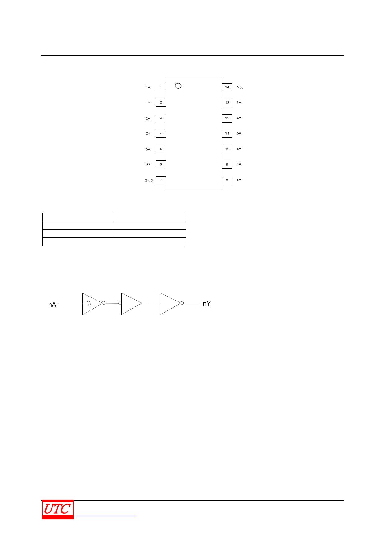 ucd40106b datasheet pdf   pinout