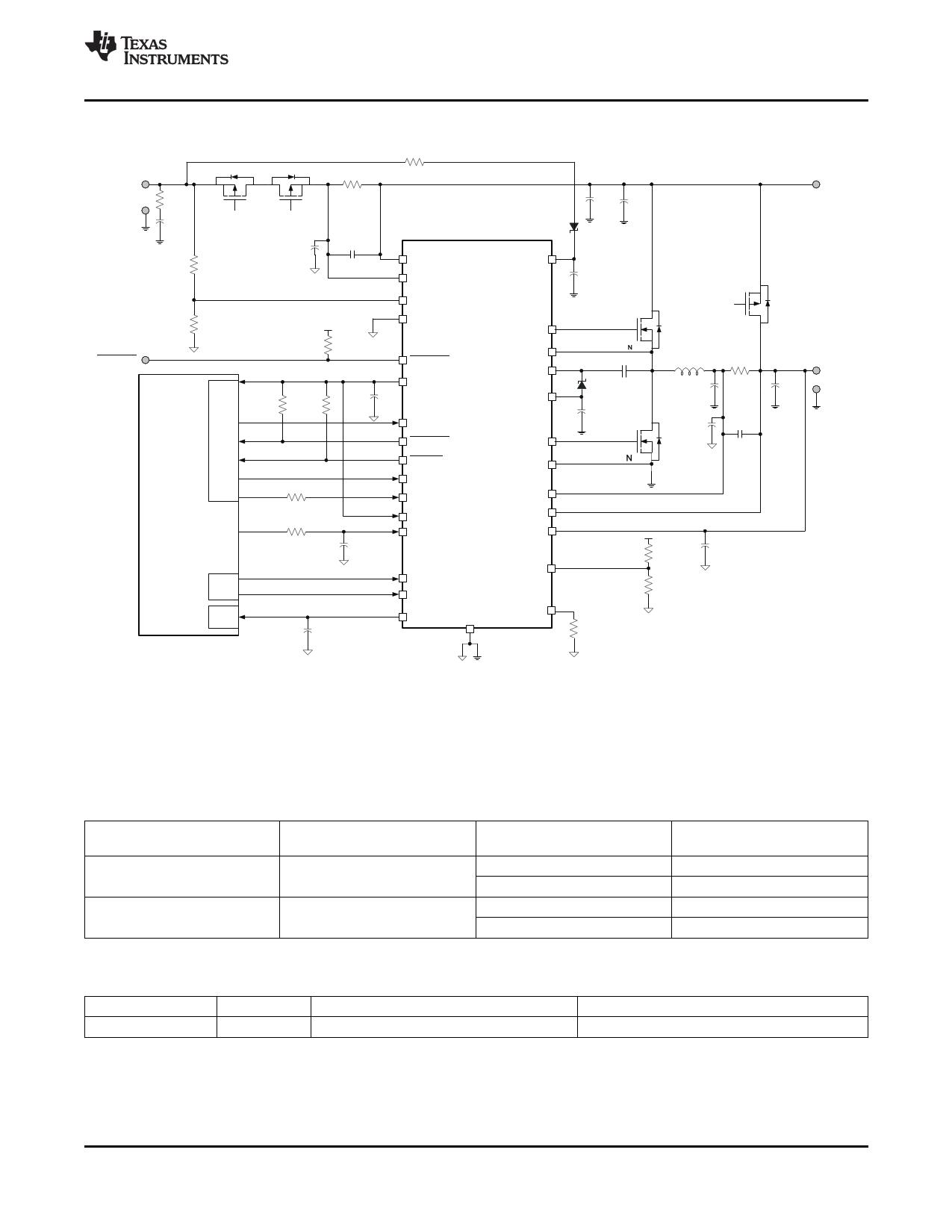 bq24741 pdf, ピン配列