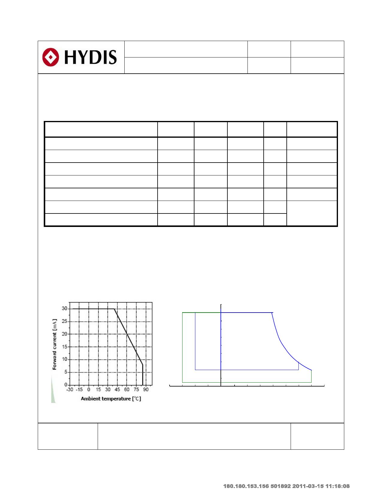 HV070WS1-100 電子部品, 半導体