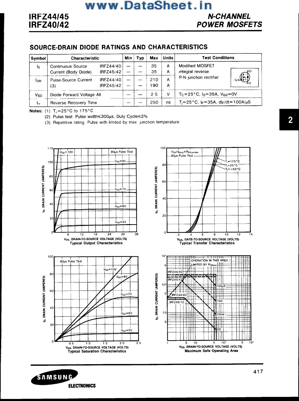 IRFZ45 pdf, ピン配列
