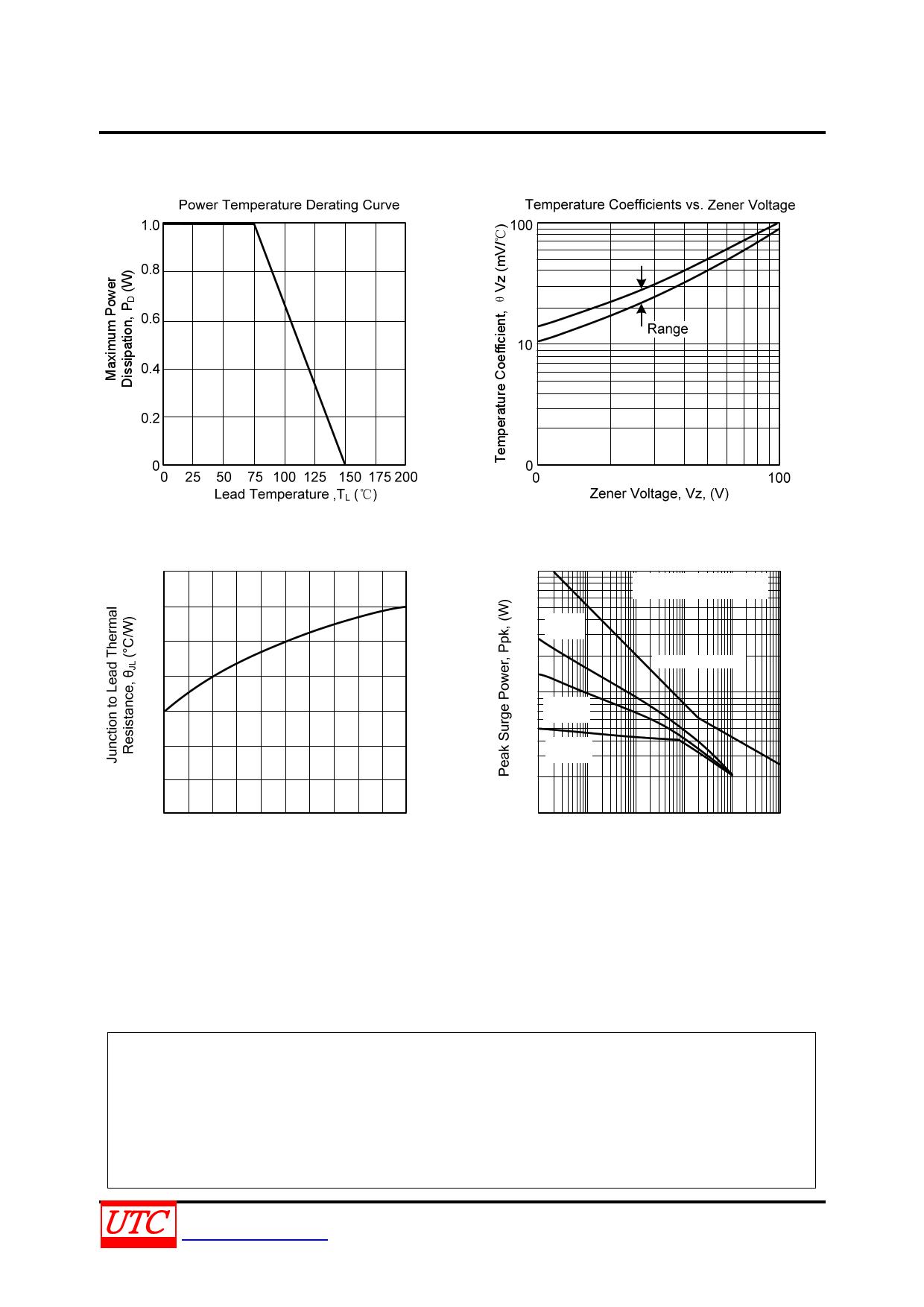 1N4745A pdf, ピン配列