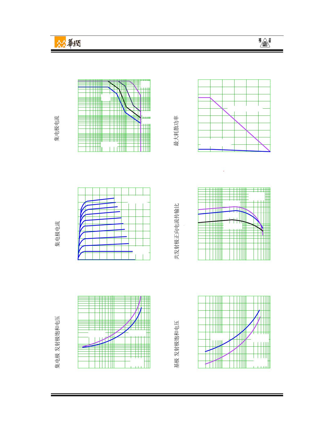 3DD13005C8D pdf, ピン配列