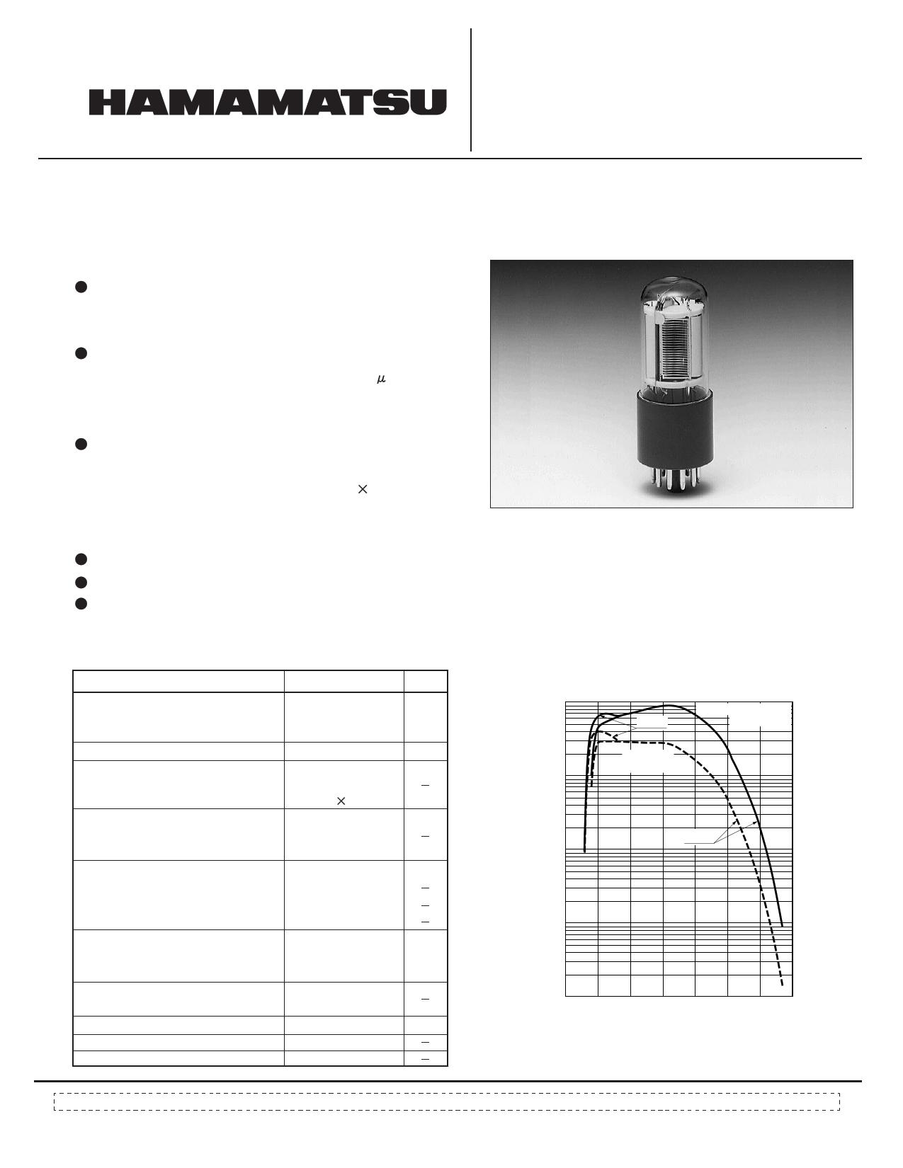 R4332 دیتاشیت PDF