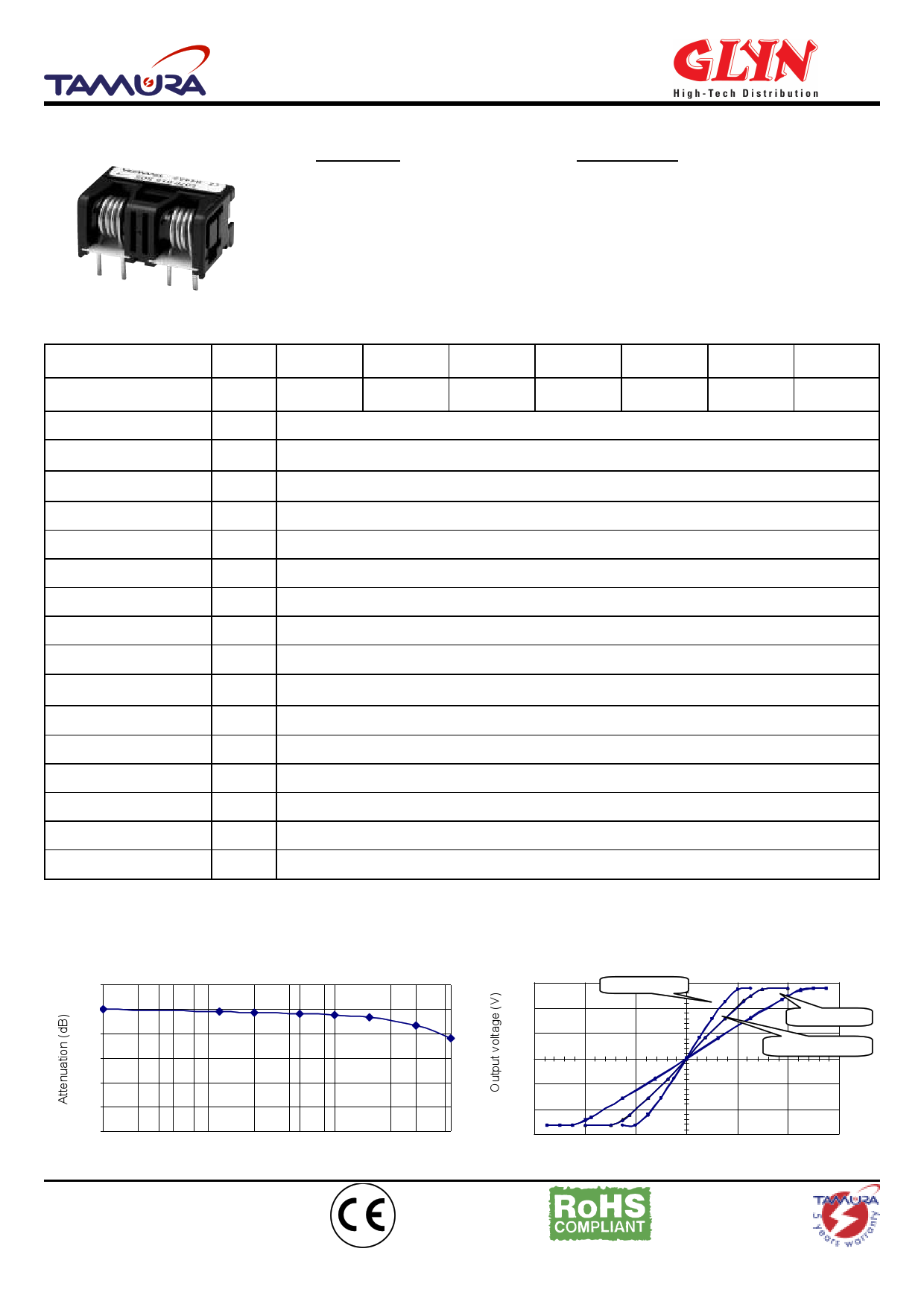 L07P015S05 دیتاشیت PDF