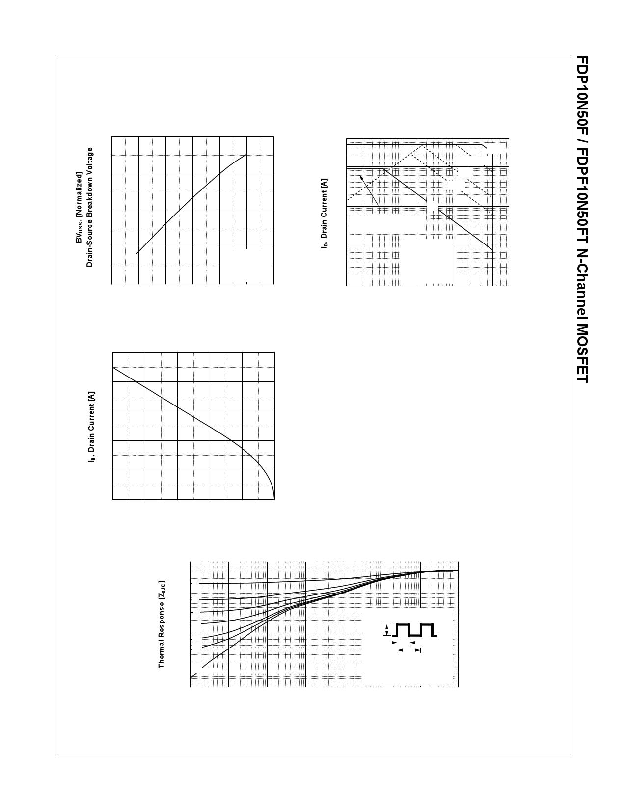 FDPF10N50FT pdf, 반도체, 판매, 대치품
