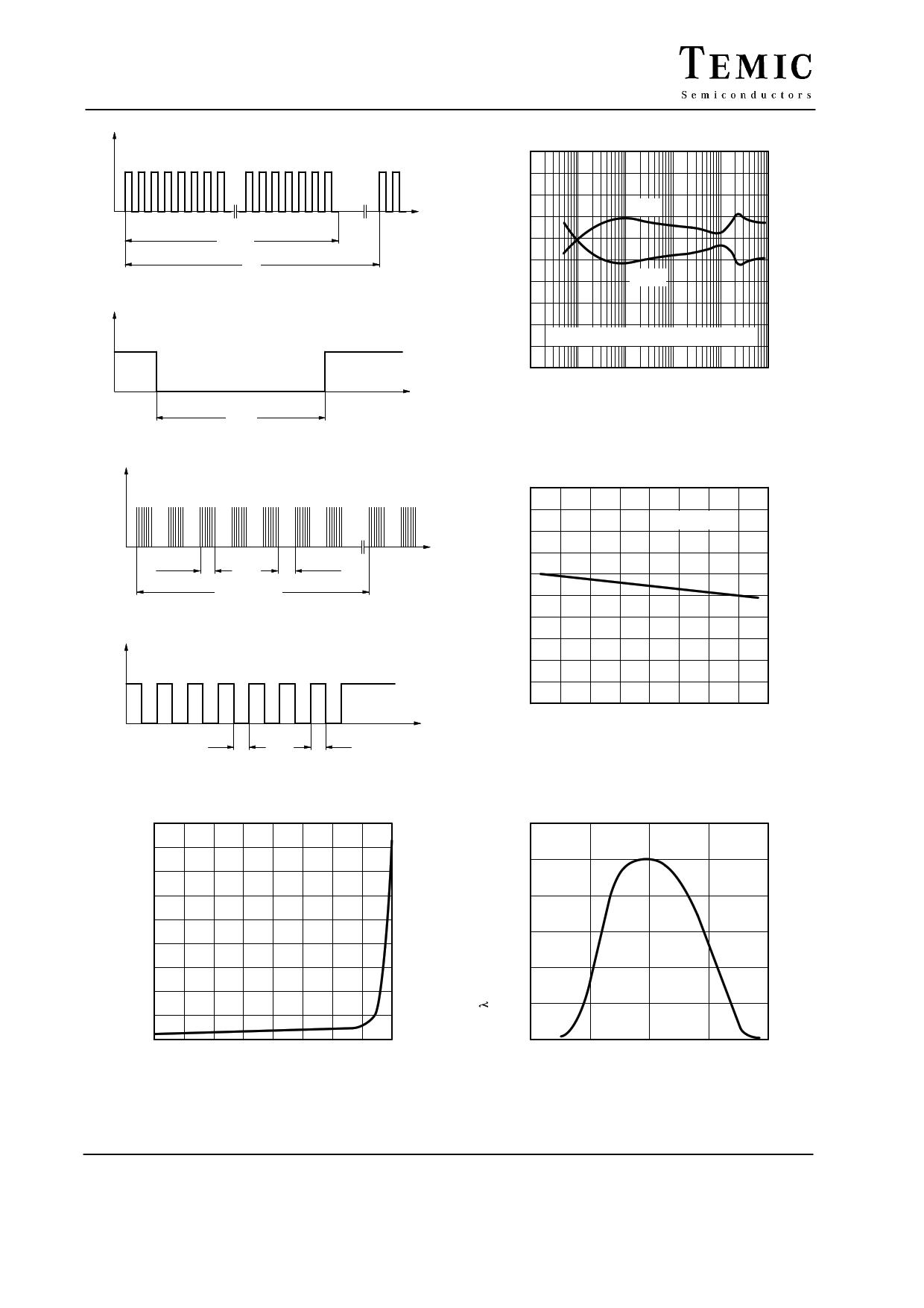 TFMT5400 pdf, 반도체, 판매, 대치품