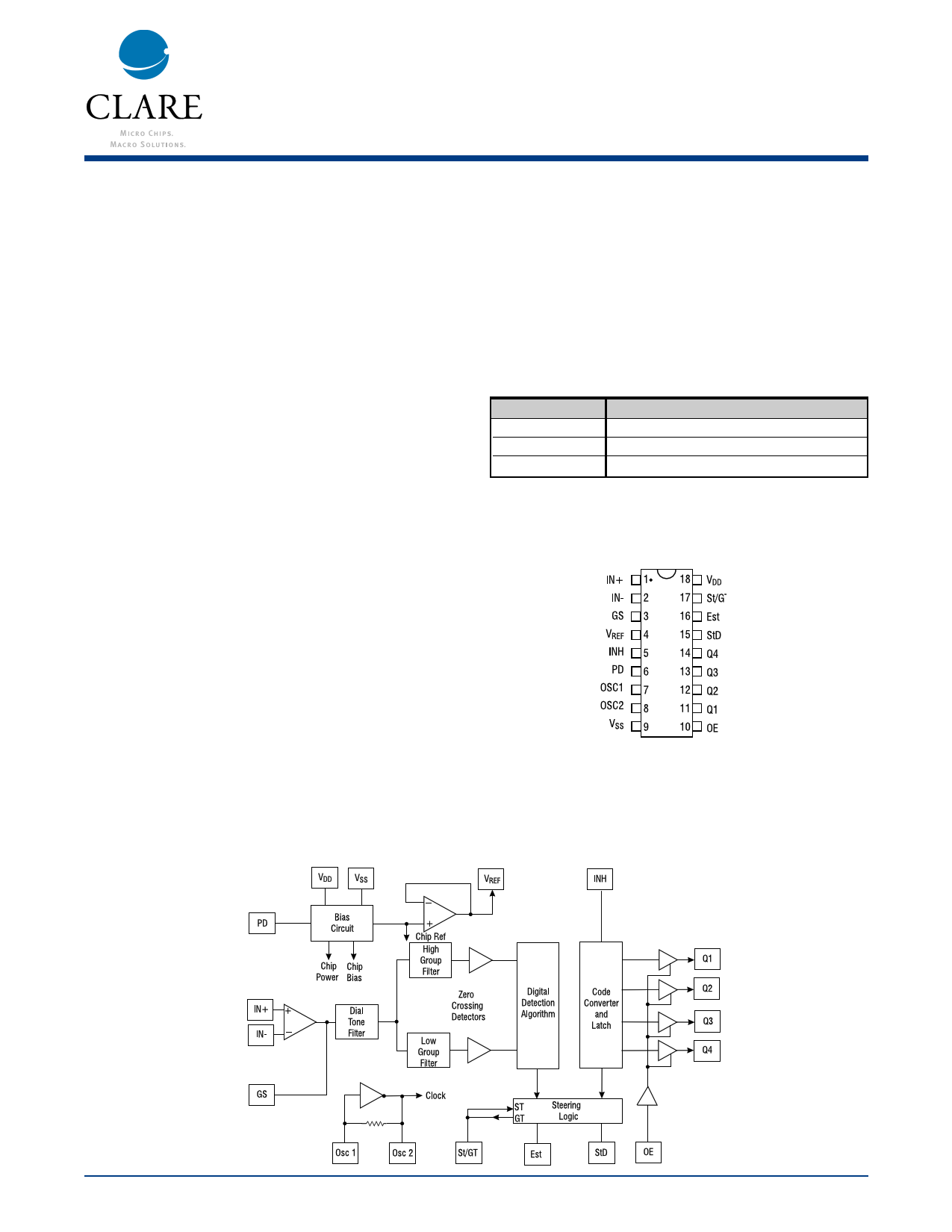 M-88L70-01P Hoja de datos, Descripción, Manual