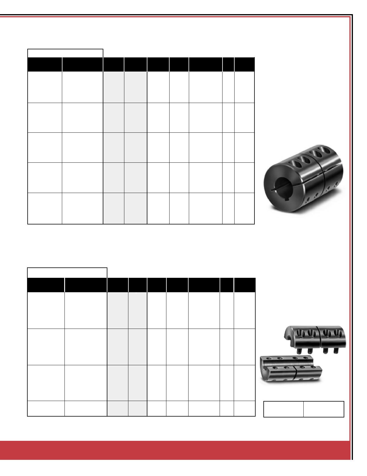 CC-112-112 دیتاشیت PDF