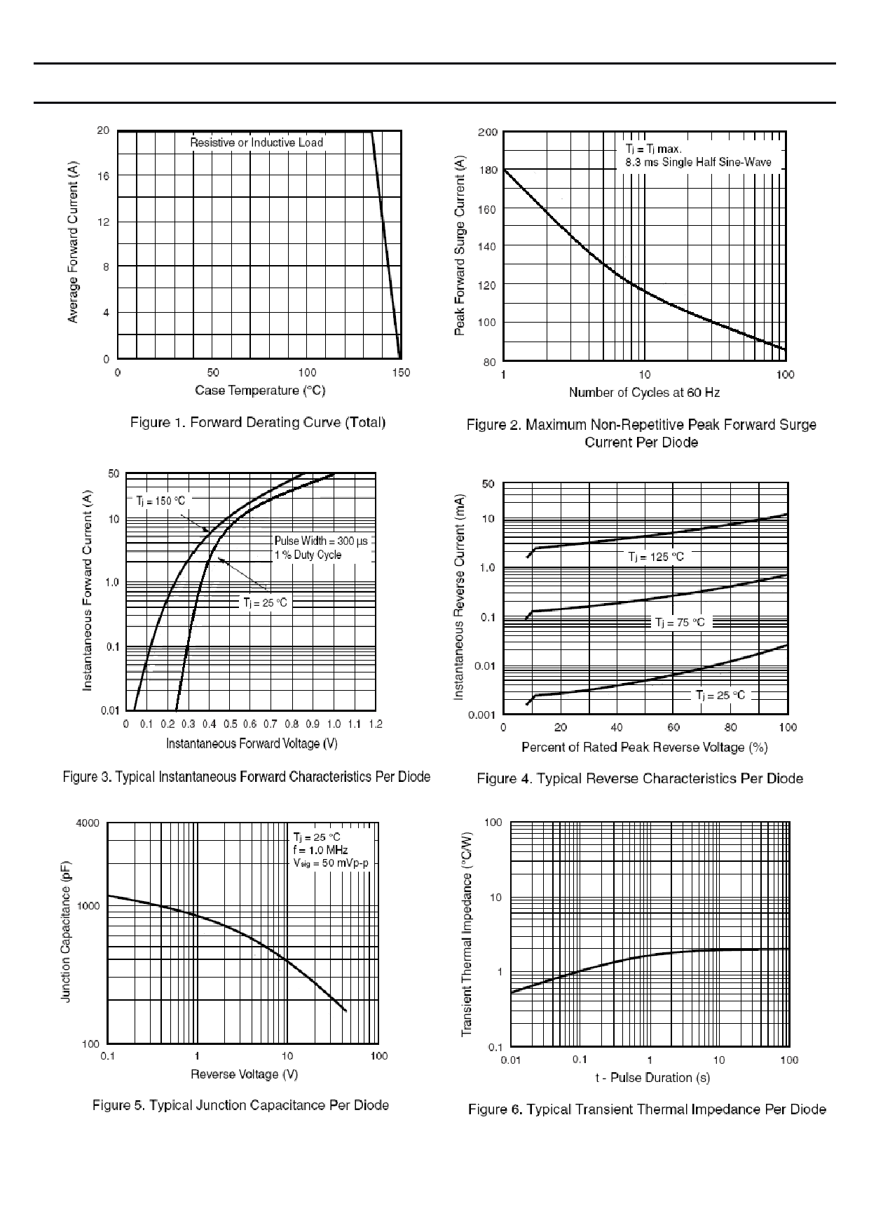 SB2045CT pdf, schematic