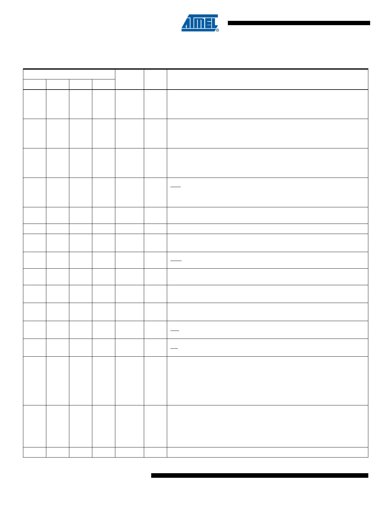 AT89LP3240 pdf, 반도체, 판매, 대치품