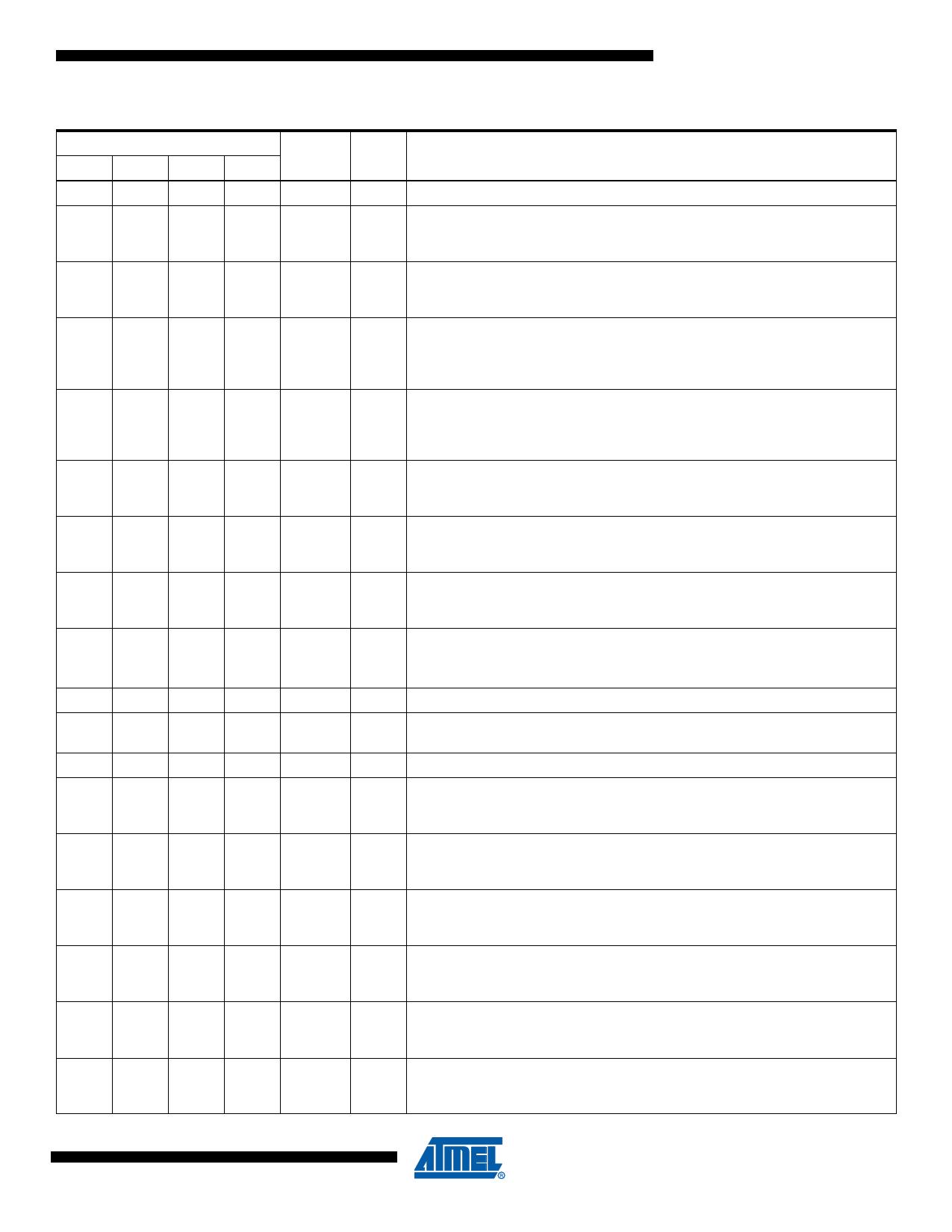 AT89LP3240 pdf