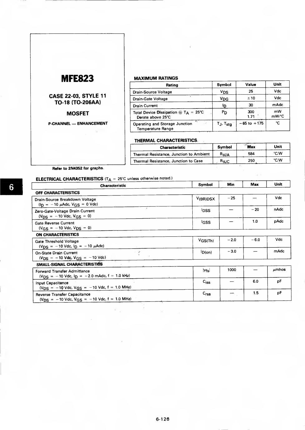 MFE823 دیتاشیت PDF