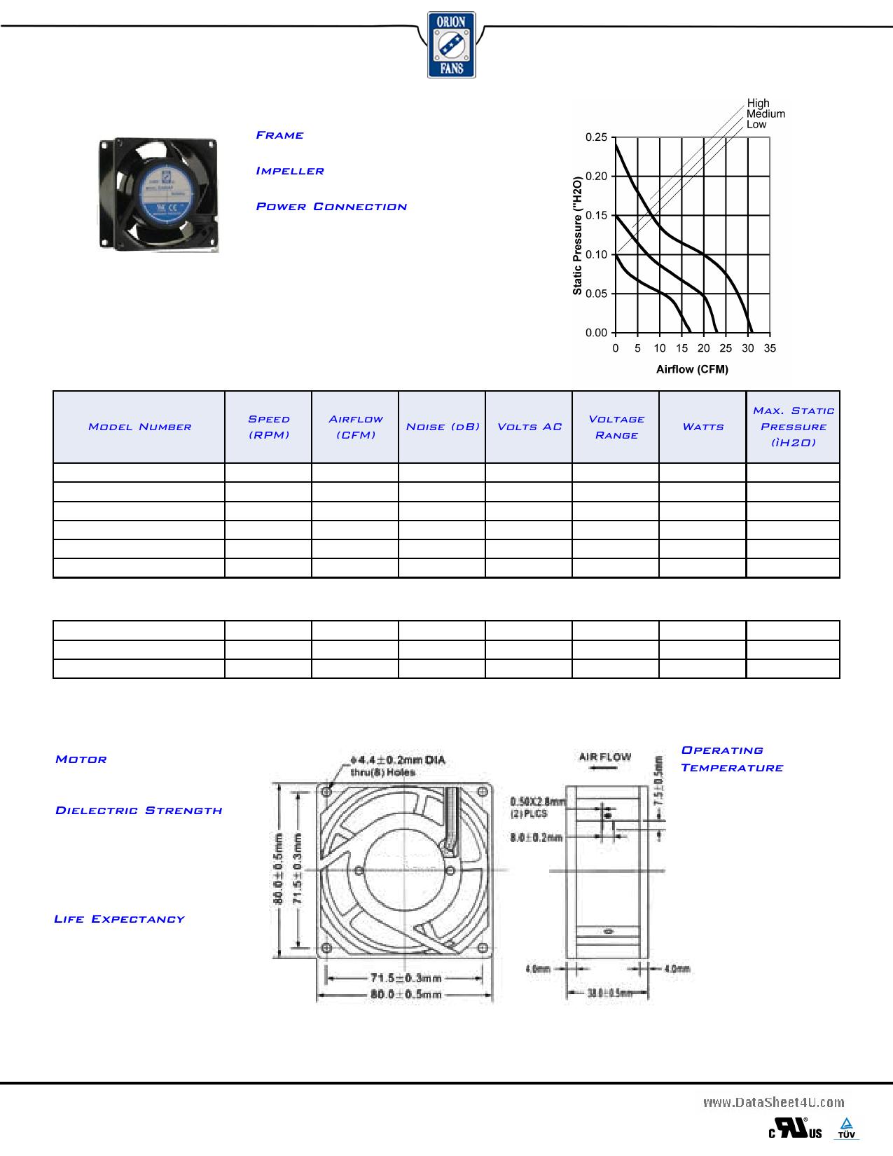 OA80 دیتاشیت PDF