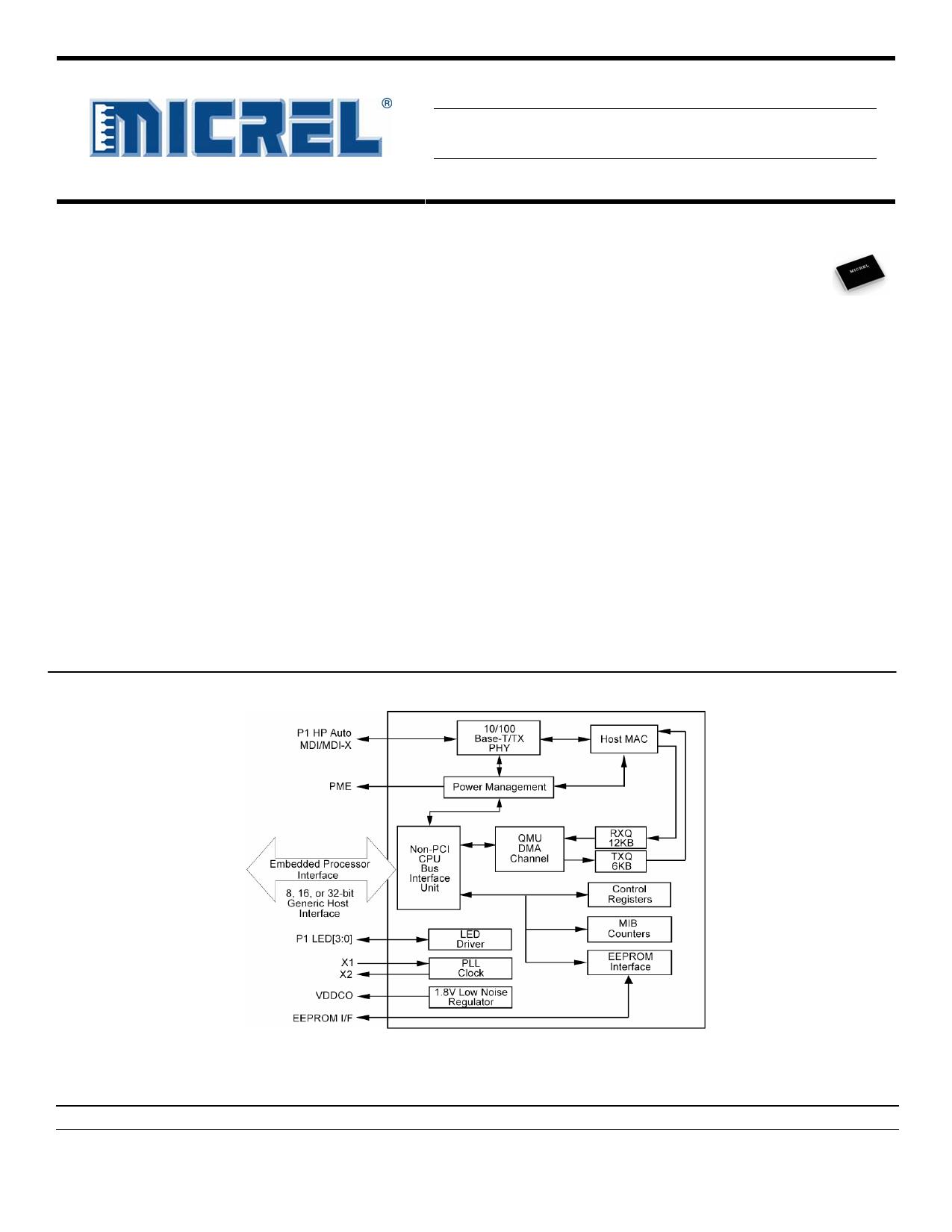 KSZ8851-32MQL دیتاشیت PDF