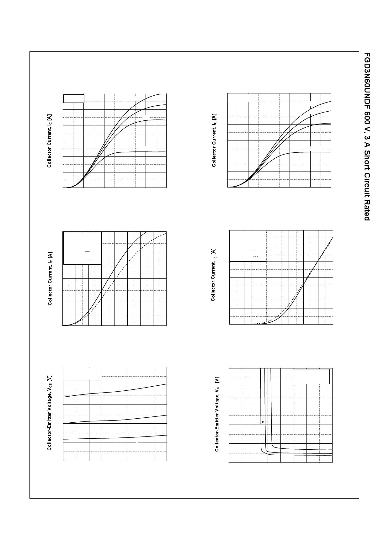 FGD3N60UNDF pdf, 반도체, 판매, 대치품