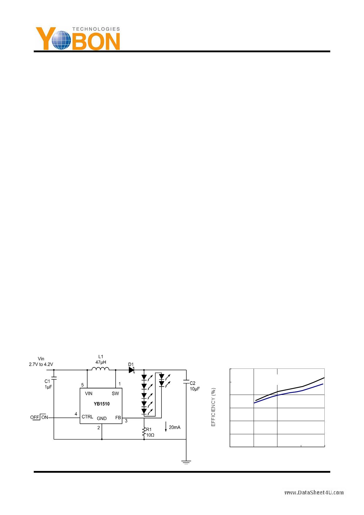 YB1510 دیتاشیت PDF