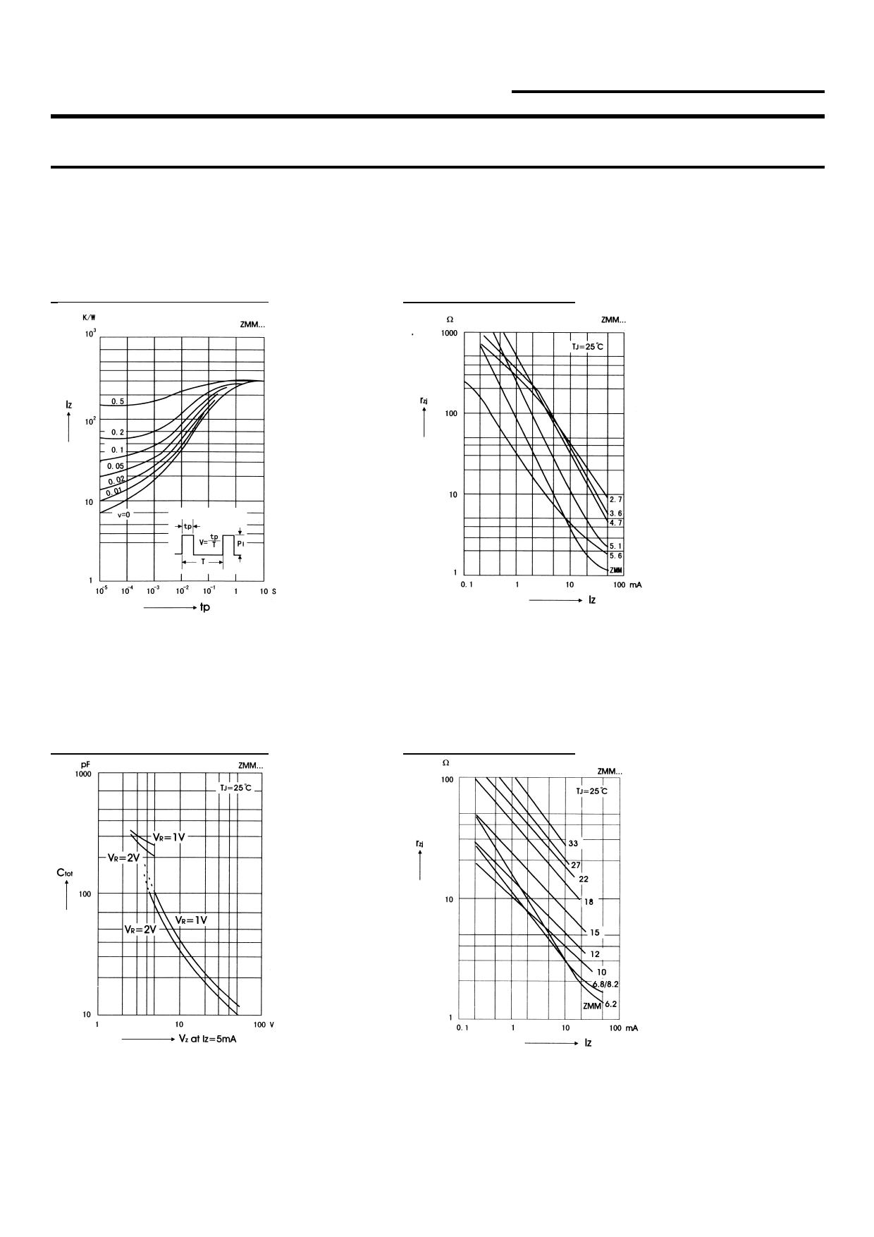 ZMM47 pdf