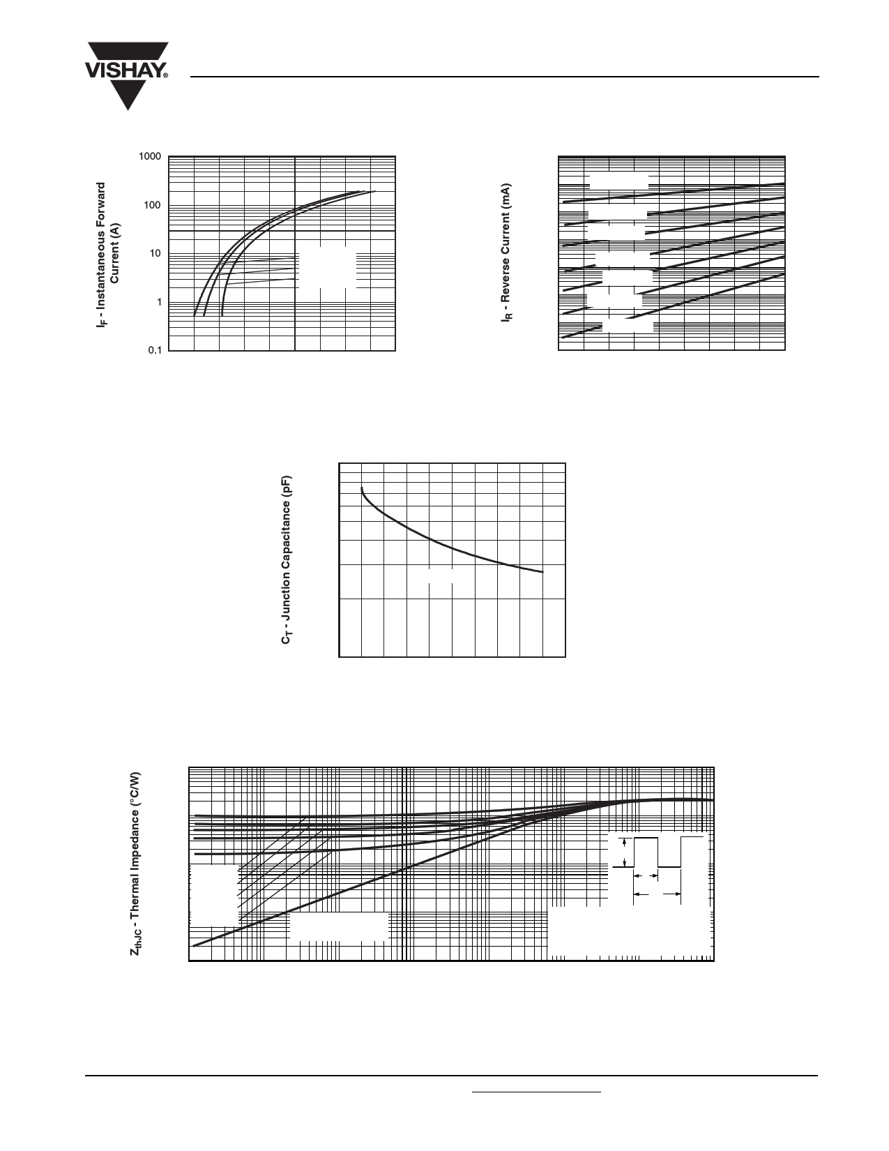 10TQ035PbF pdf, ピン配列