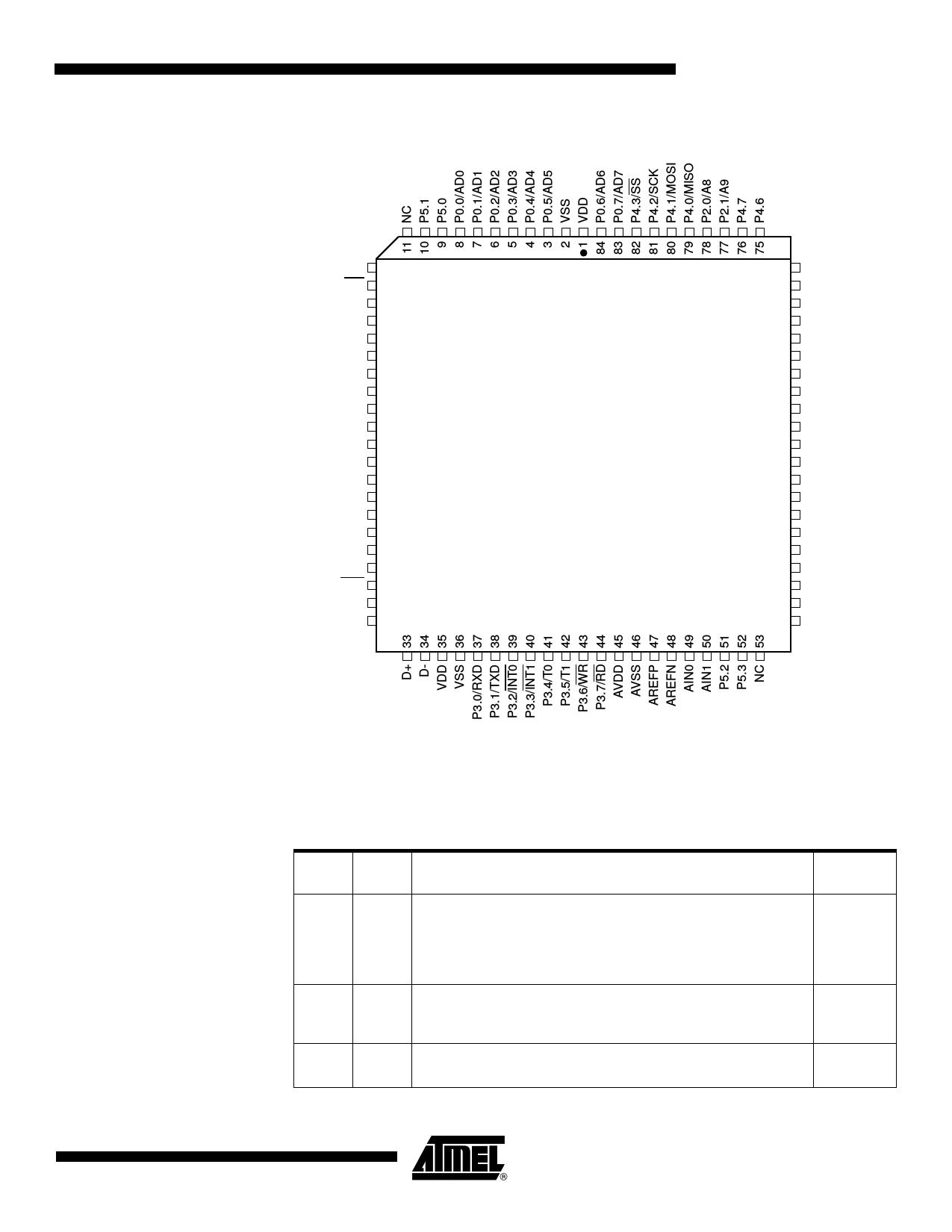 AT80C51SND1C pdf
