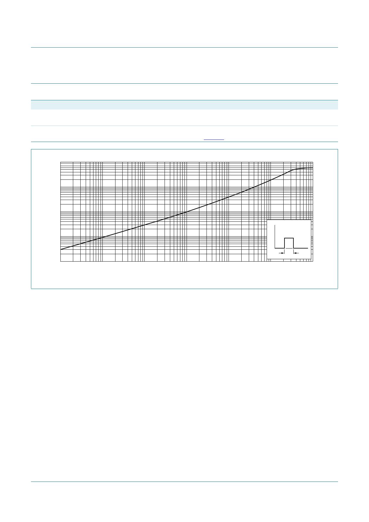 Z0103MA0 pdf
