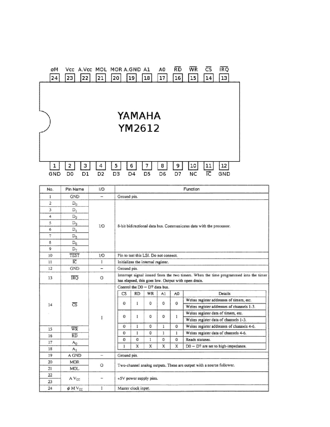 YM2612 datasheet pinout