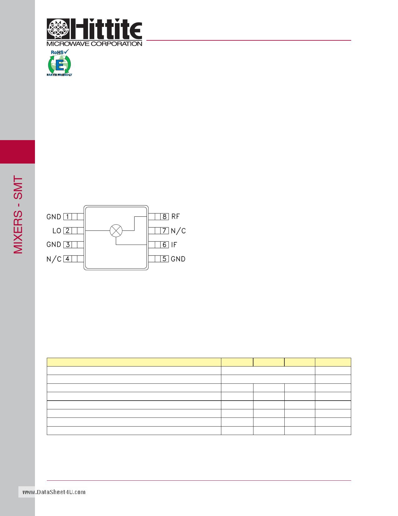 HMC277MS8 دیتاشیت PDF