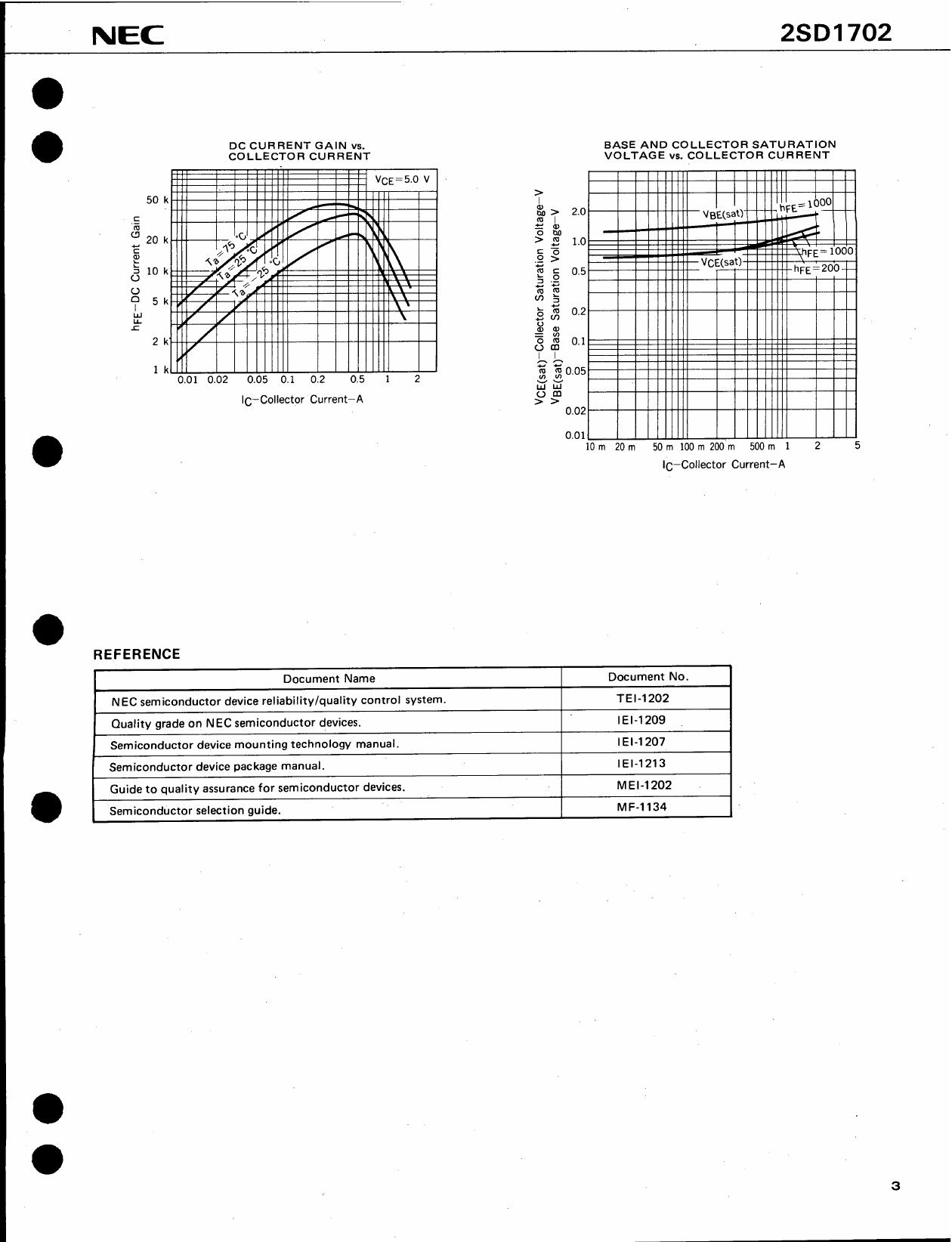 D1702 pdf, 電子部品, 半導体, ピン配列