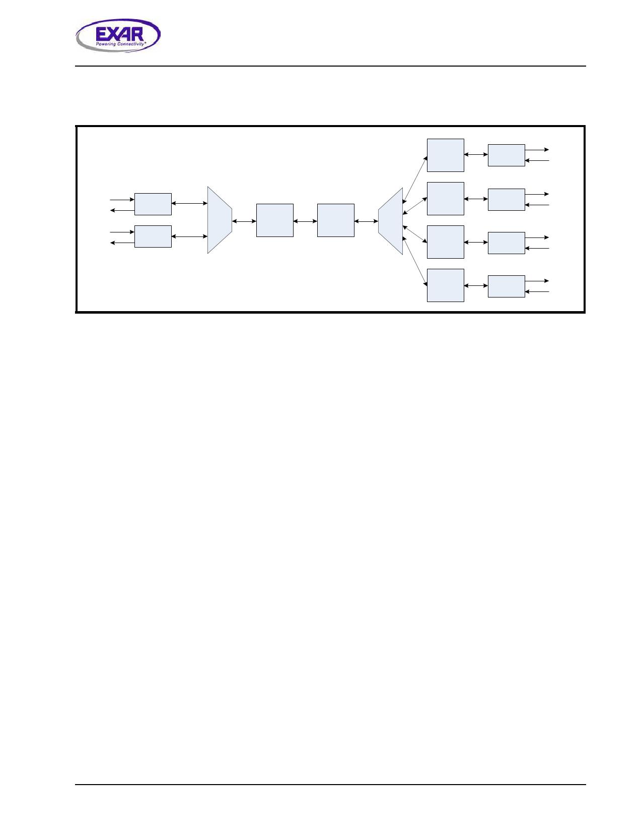 XRS10L240 diode, scr